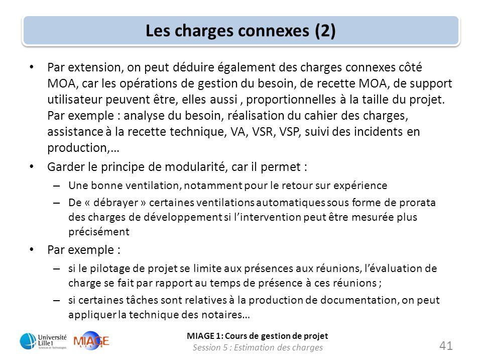 MIAGE 1: Cours de gestion de projet Session 5 : Estimation des charges 41 Les charges connexes (2) Par extension, on peut déduire également des charge