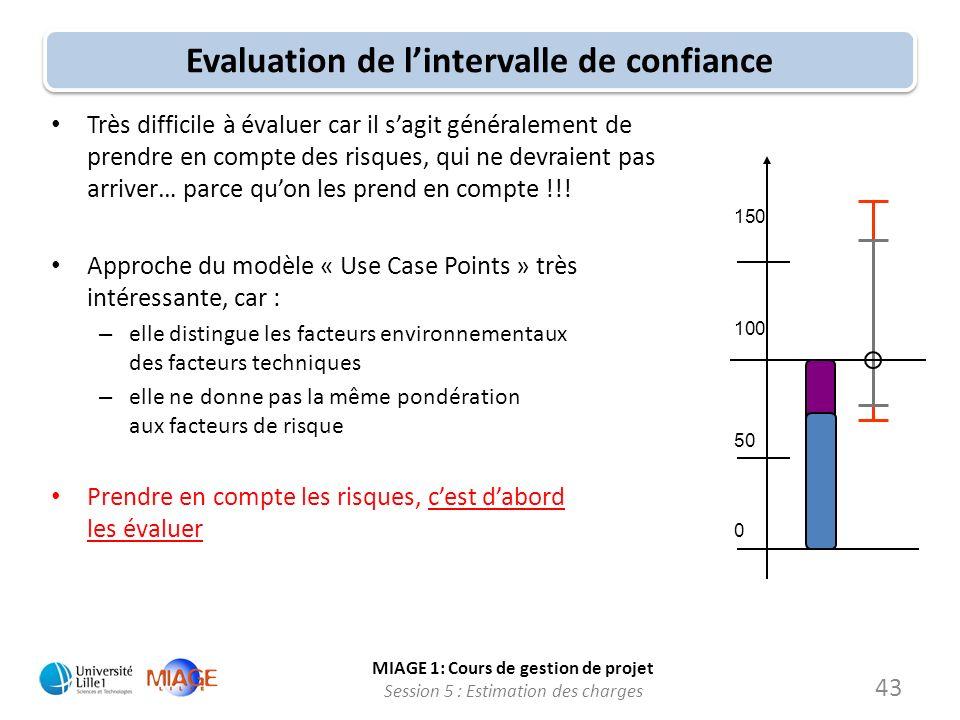 MIAGE 1: Cours de gestion de projet Session 5 : Estimation des charges 43 Evaluation de lintervalle de confiance Très difficile à évaluer car il sagit