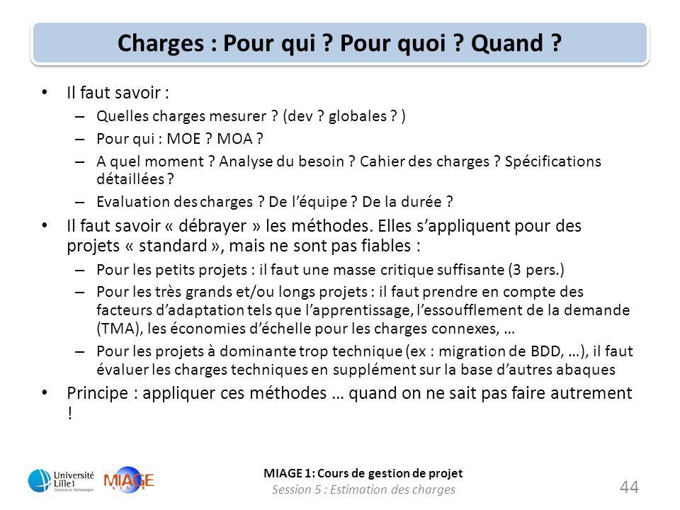 MIAGE 1: Cours de gestion de projet Session 5 : Estimation des charges 44 Charges : Pour qui ? Pour quoi ? Quand ? Il faut savoir : – Quelles charges