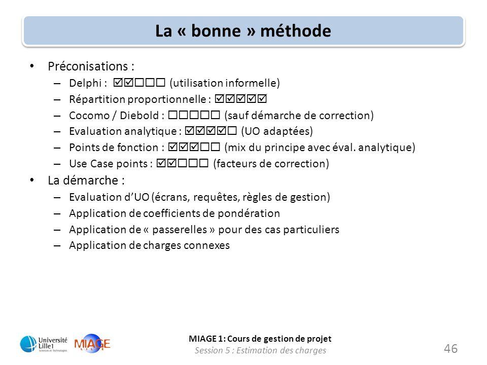 MIAGE 1: Cours de gestion de projet Session 5 : Estimation des charges 46 La « bonne » méthode Préconisations : – Delphi : (utilisation informelle) –