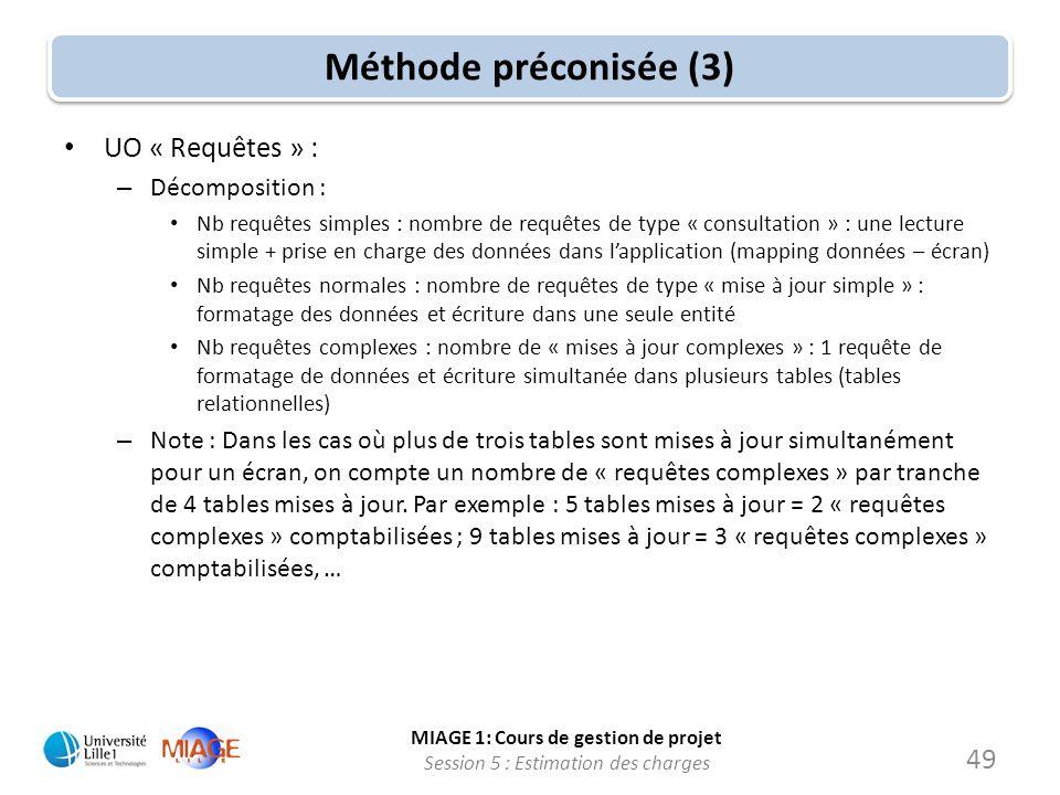 MIAGE 1: Cours de gestion de projet Session 5 : Estimation des charges 49 Méthode préconisée (3) UO « Requêtes » : – Décomposition : Nb requêtes simpl