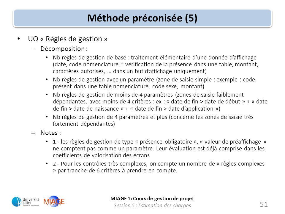 MIAGE 1: Cours de gestion de projet Session 5 : Estimation des charges 51 Méthode préconisée (5) UO « Règles de gestion » – Décomposition : Nb règles