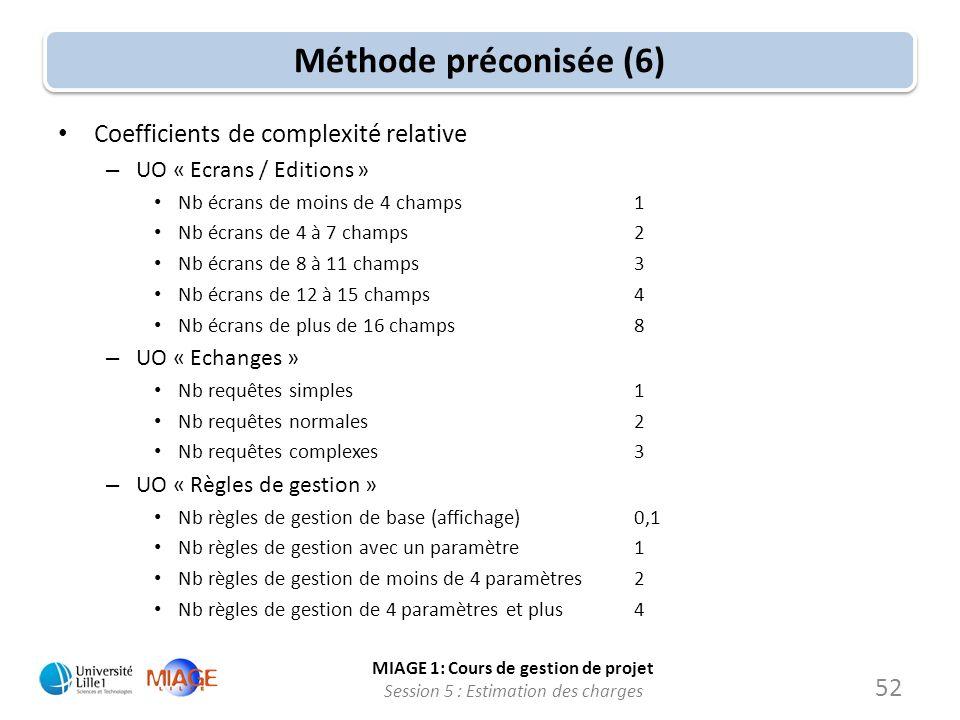 MIAGE 1: Cours de gestion de projet Session 5 : Estimation des charges 52 Méthode préconisée (6) Coefficients de complexité relative – UO « Ecrans / E