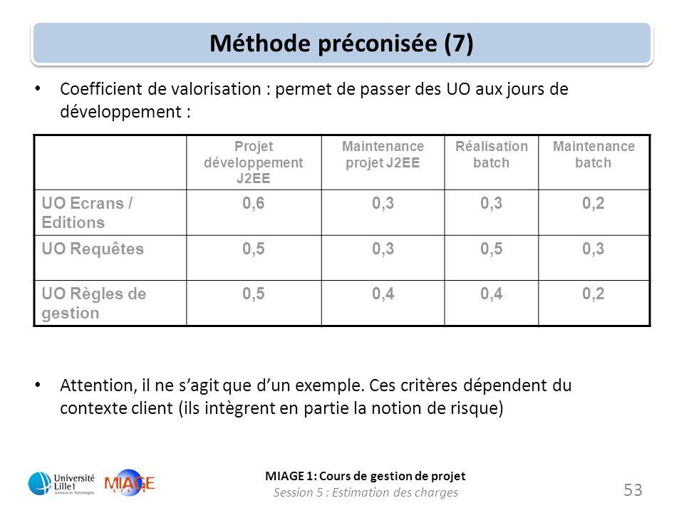 MIAGE 1: Cours de gestion de projet Session 5 : Estimation des charges Méthode préconisée (7) Projet développement J2EE Maintenance projet J2EE Réalis