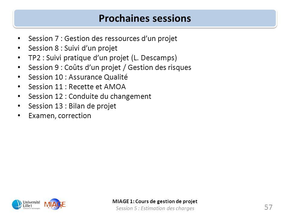 MIAGE 1: Cours de gestion de projet Session 5 : Estimation des charges Prochaines sessions Session 7 : Gestion des ressources dun projet Session 8 : S