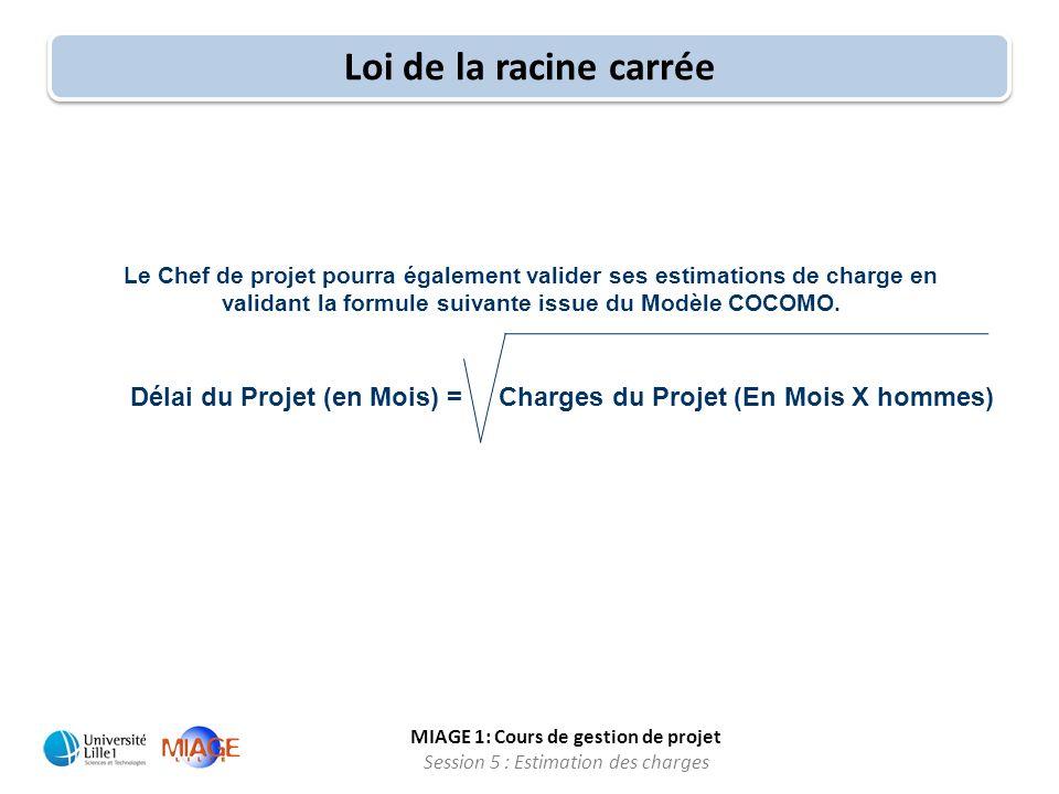 MIAGE 1: Cours de gestion de projet Session 5 : Estimation des charges Loi de la racine carrée Délai du Projet (en Mois) = Charges du Projet (En Mois