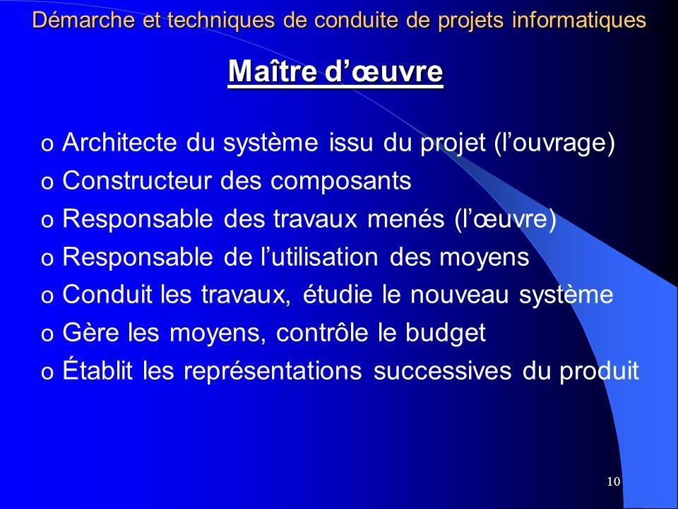 10 o Architecte du système issu du projet (louvrage) o Constructeur des composants o Responsable des travaux menés (lœuvre) o Responsable de lutilisat