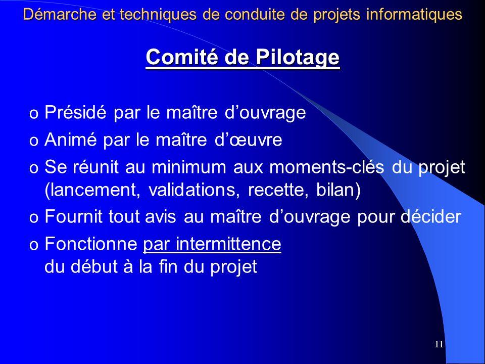 11 Comité de Pilotage o Présidé par le maître douvrage o Animé par le maître dœuvre o Se réunit au minimum aux moments-clés du projet (lancement, vali