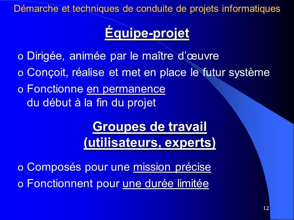 12 Équipe-projet o Dirigée, animée par le maître dœuvre o Conçoit, réalise et met en place le futur système o Fonctionne en permanence du début à la f