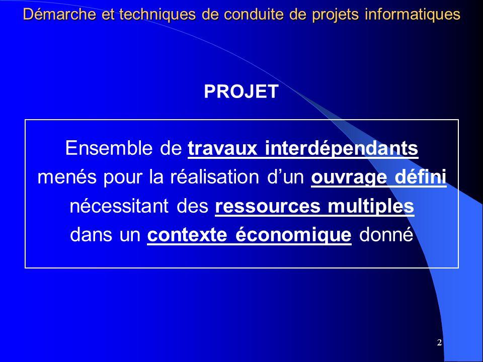 2 Démarche et techniques de conduite de projets informatiques PROJET Ensemble de travaux interdépendants menés pour la réalisation dun ouvrage défini