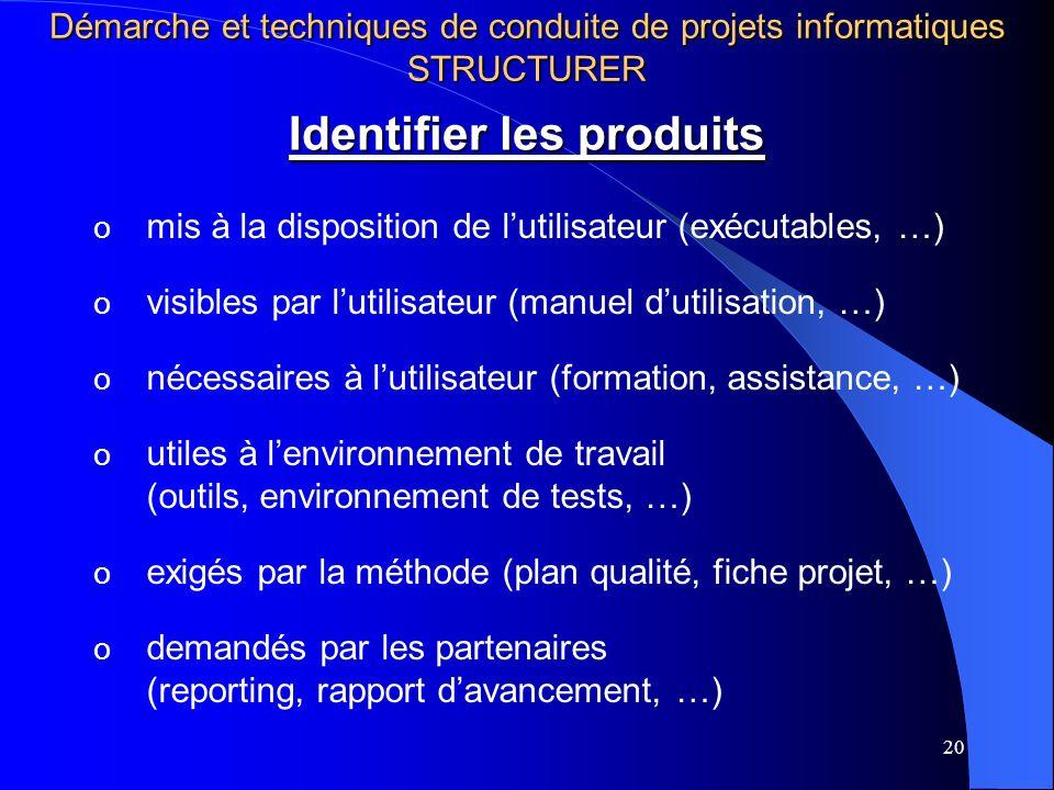 20 Identifier les produits o mis à la disposition de lutilisateur (exécutables, …) o visibles par lutilisateur (manuel dutilisation, …) o nécessaires