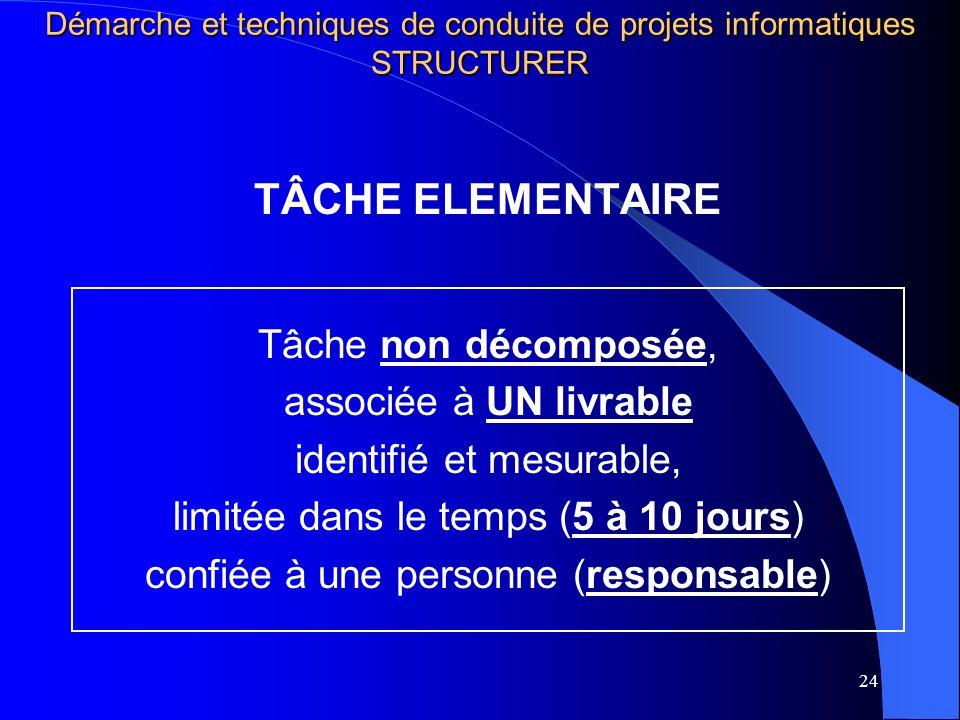 24 TÂCHE ELEMENTAIRE Tâche non décomposée, associée à UN livrable identifié et mesurable, limitée dans le temps (5 à 10 jours) confiée à une personne
