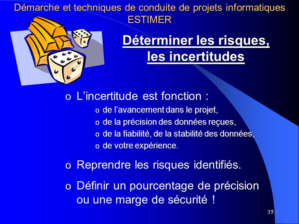 35 o Lincertitude est fonction : o de lavancement dans le projet, o de la précision des données reçues, o de la fiabilité, de la stabilité des données