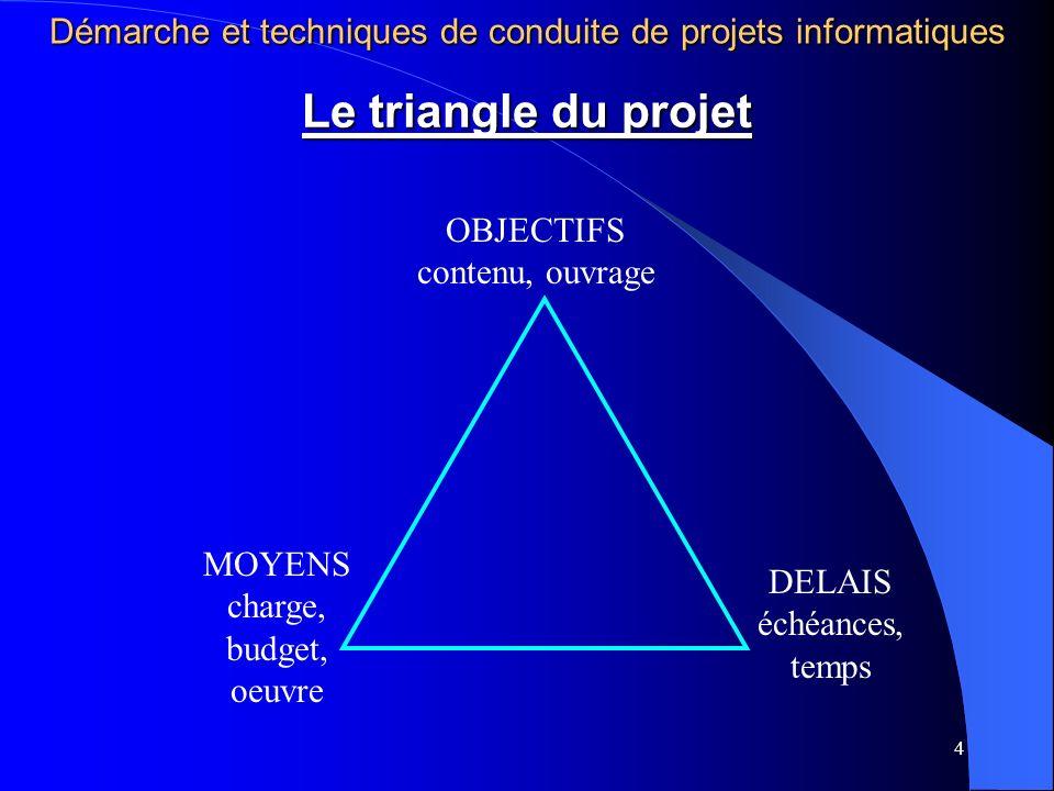 4 Démarche et techniques de conduite de projets informatiques Le triangle du projet OBJECTIFS contenu, ouvrage MOYENS charge, budget, oeuvre DELAIS échéances, temps