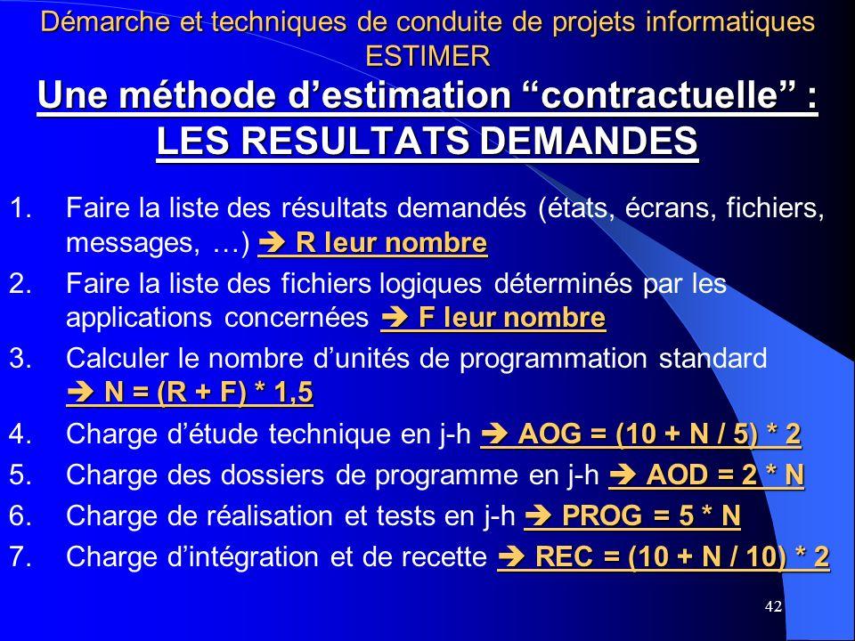 42 Une méthode destimation contractuelle : LES RESULTATS DEMANDES R leur nombre 1.Faire la liste des résultats demandés (états, écrans, fichiers, messages, …) R leur nombre F leur nombre 2.Faire la liste des fichiers logiques déterminés par les applications concernées F leur nombre N = (R + F) * 1,5 3.Calculer le nombre dunités de programmation standard N = (R + F) * 1,5 AOG = (10 + N / 5) * 2 4.Charge détude technique en j-h AOG = (10 + N / 5) * 2 AOD = 2 * N 5.Charge des dossiers de programme en j-h AOD = 2 * N PROG = 5 * N 6.Charge de réalisation et tests en j-h PROG = 5 * N REC = (10 + N / 10) * 2 7.Charge dintégration et de recette REC = (10 + N / 10) * 2 Démarche et techniques de conduite de projets informatiques ESTIMER