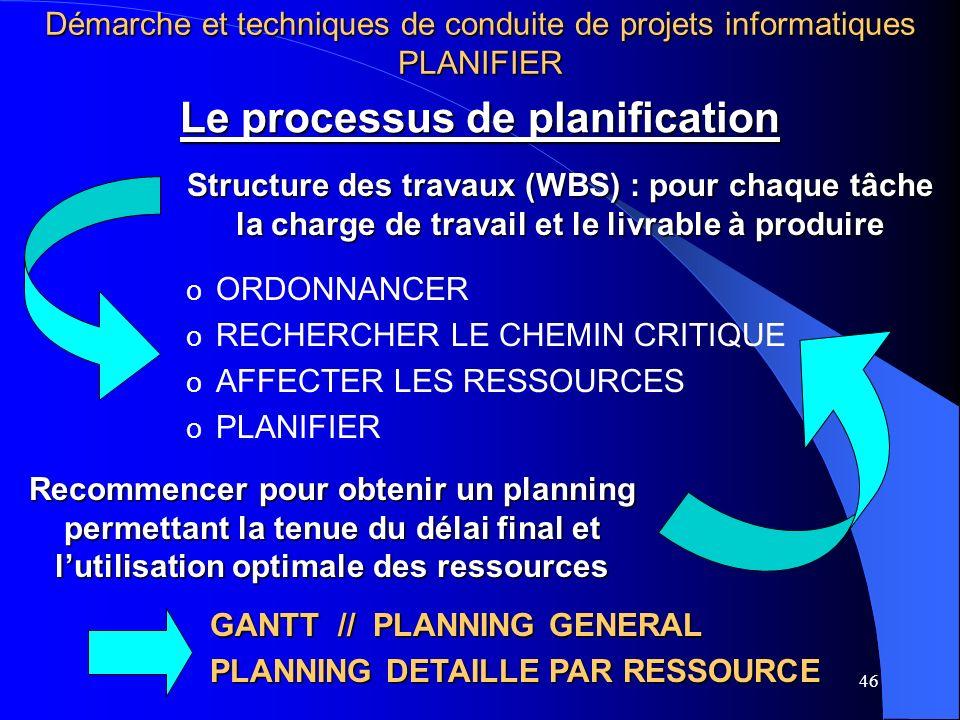 46 Le processus de planification Structure des travaux (WBS) : pour chaque tâche la charge de travail et le livrable à produire o o ORDONNANCER o o RECHERCHER LE CHEMIN CRITIQUE o o AFFECTER LES RESSOURCES o o PLANIFIER GANTT // PLANNING GENERAL PLANNING DETAILLE PAR RESSOURCE Recommencer pour obtenir un planning permettant la tenue du délai final et lutilisation optimale des ressources Démarche et techniques de conduite de projets informatiques PLANIFIER