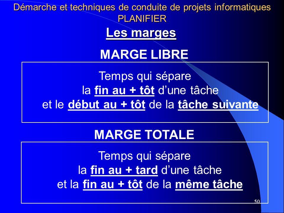 50 Les marges MARGE LIBRE Temps qui sépare la fin au + tôt dune tâche et le début au + tôt de la tâche suivante MARGE TOTALE Temps qui sépare la fin a