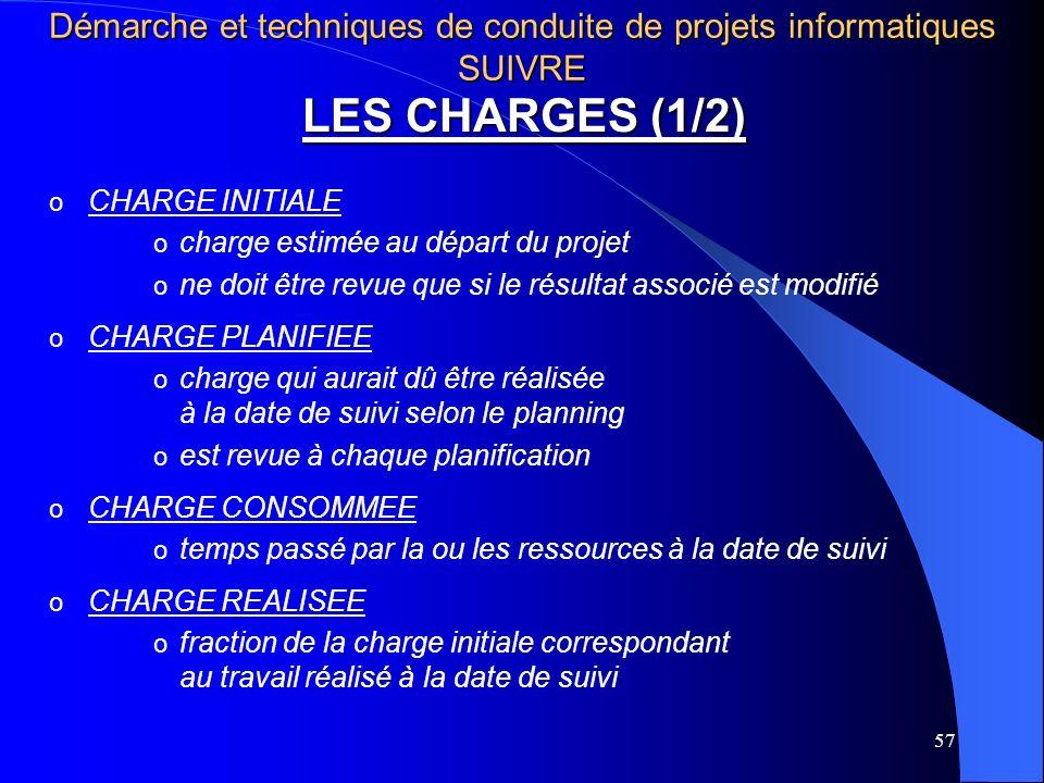 57 LES CHARGES (1/2) o CHARGE INITIALE o charge estimée au départ du projet o ne doit être revue que si le résultat associé est modifié o CHARGE PLANI