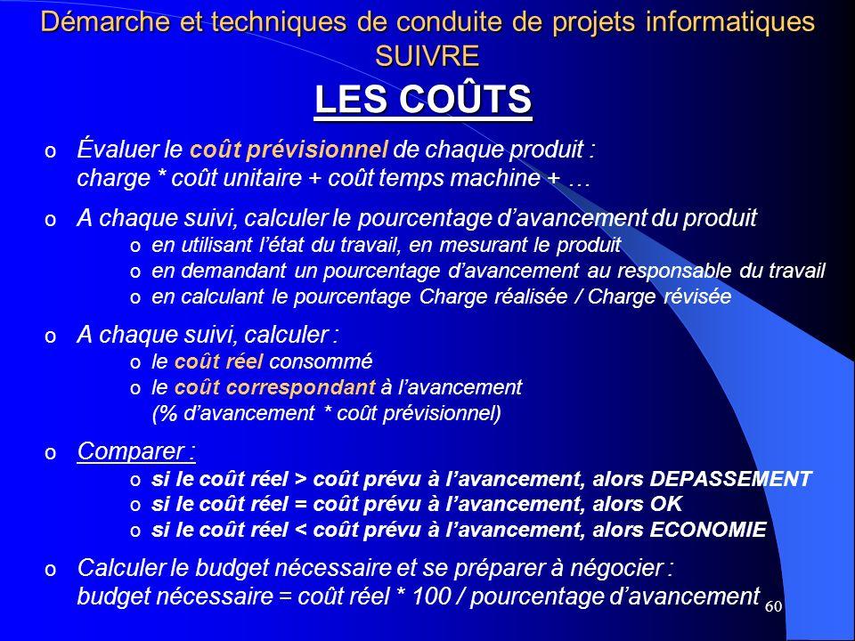 60 LES COÛTS o Évaluer le coût prévisionnel de chaque produit : charge * coût unitaire + coût temps machine + … o A chaque suivi, calculer le pourcent