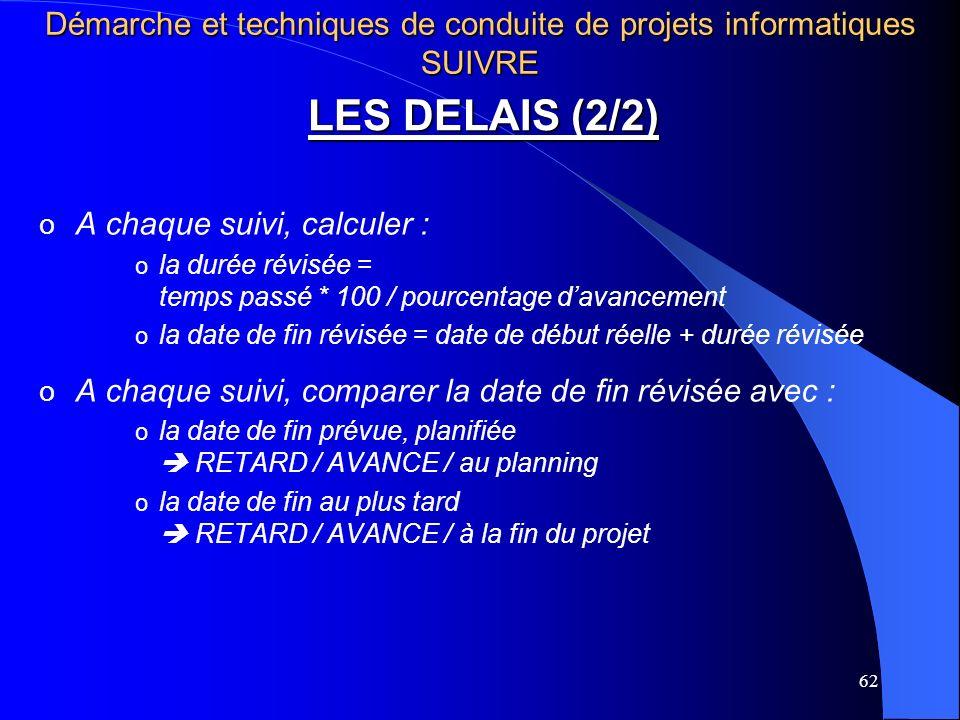 62 LES DELAIS (2/2) o A chaque suivi, calculer : o la durée révisée = temps passé * 100 / pourcentage davancement o la date de fin révisée = date de d