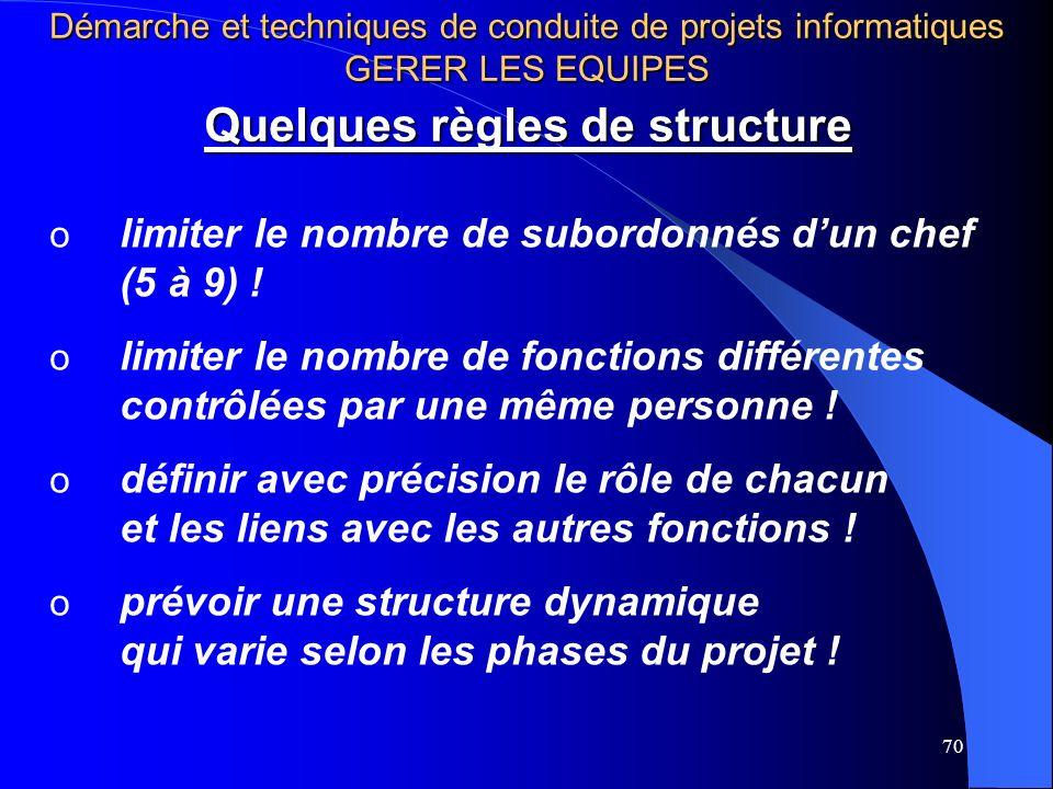 70 Quelques règles de structure o limiter le nombre de subordonnés dun chef (5 à 9) ! o limiter le nombre de fonctions différentes contrôlées par une