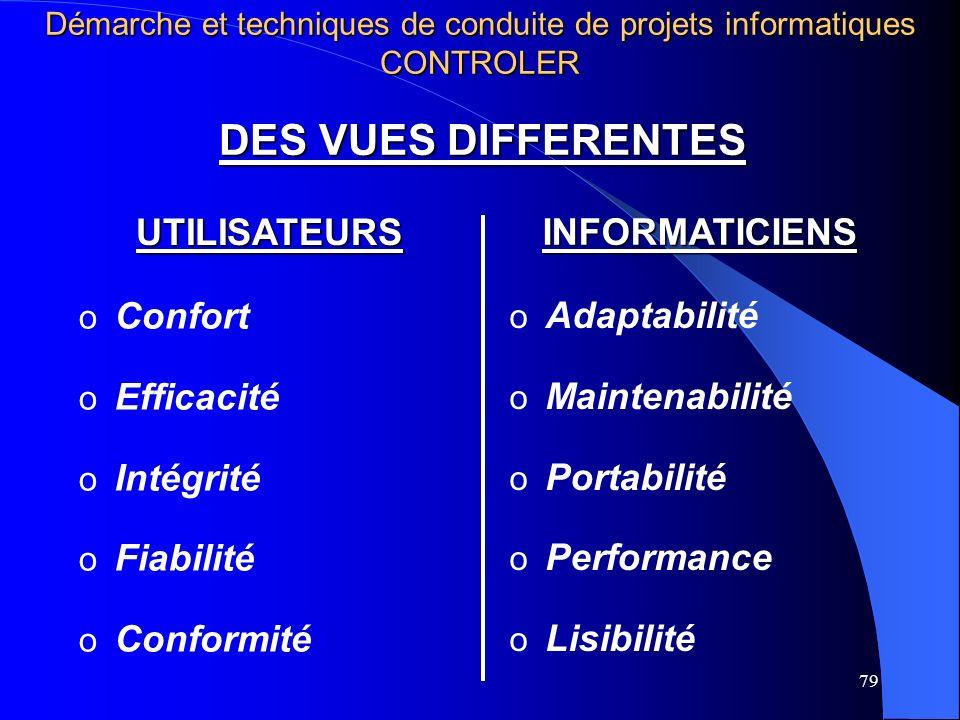 79 DES VUES DIFFERENTES o Confort o Efficacité o Intégrité o Fiabilité o Conformité o Adaptabilité o Maintenabilité o Portabilité o Performance o Lisi