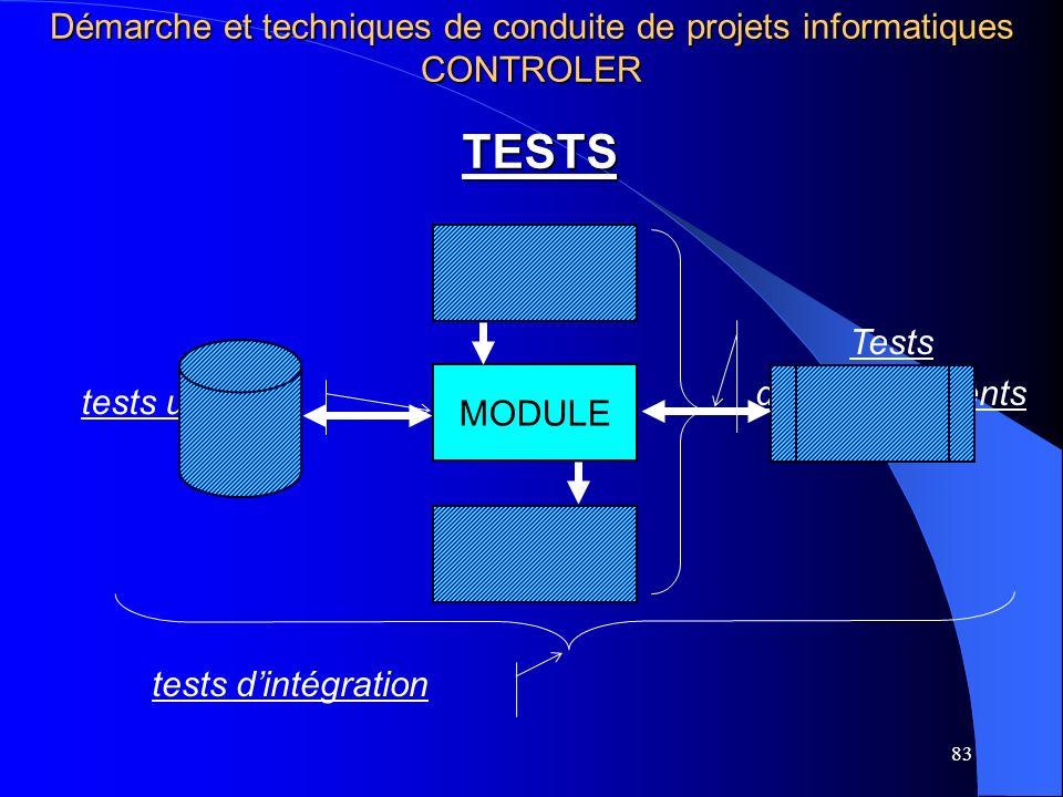 83 TESTS tests unitaires Tests denchaînements MODULE tests dintégration Démarche et techniques de conduite de projets informatiques CONTROLER