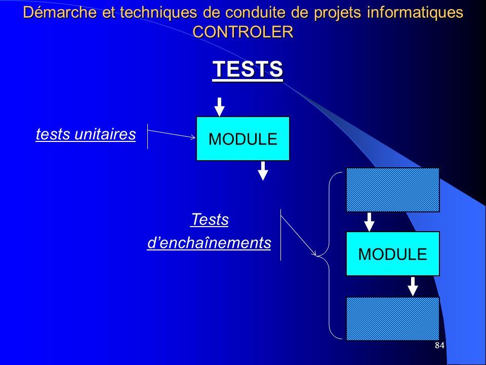 84 TESTS tests unitaires MODULE Tests denchaînements MODULE Démarche et techniques de conduite de projets informatiques CONTROLER