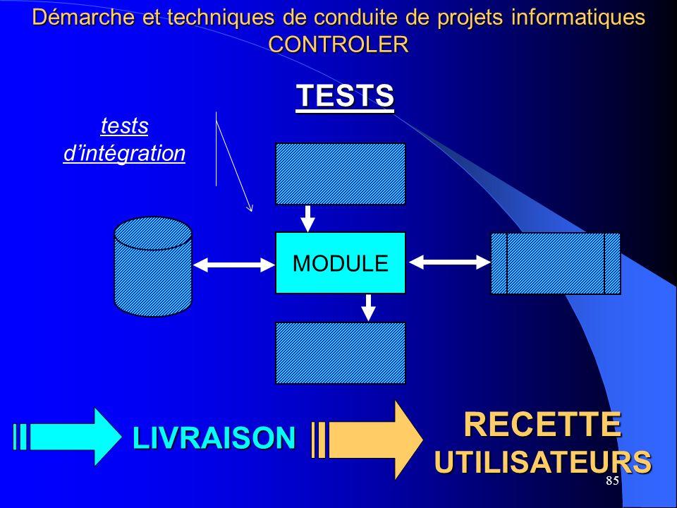 85 TESTS MODULE tests dintégration LIVRAISON RECETTE UTILISATEURS Démarche et techniques de conduite de projets informatiques CONTROLER