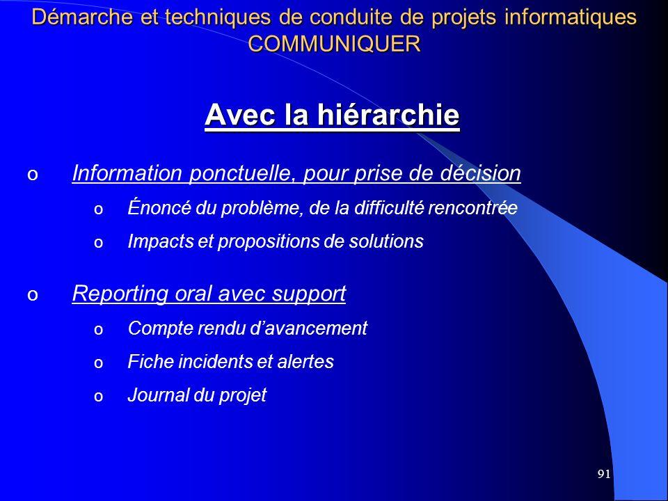 91 Avec la hiérarchie o Information ponctuelle, pour prise de décision o Énoncé du problème, de la difficulté rencontrée o Impacts et propositions de