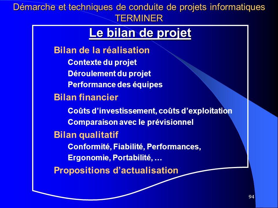 94 Le bilan de projet Bilan de la réalisation Contexte du projet Déroulement du projet Performance des équipes Bilan financier Coûts dinvestissement,