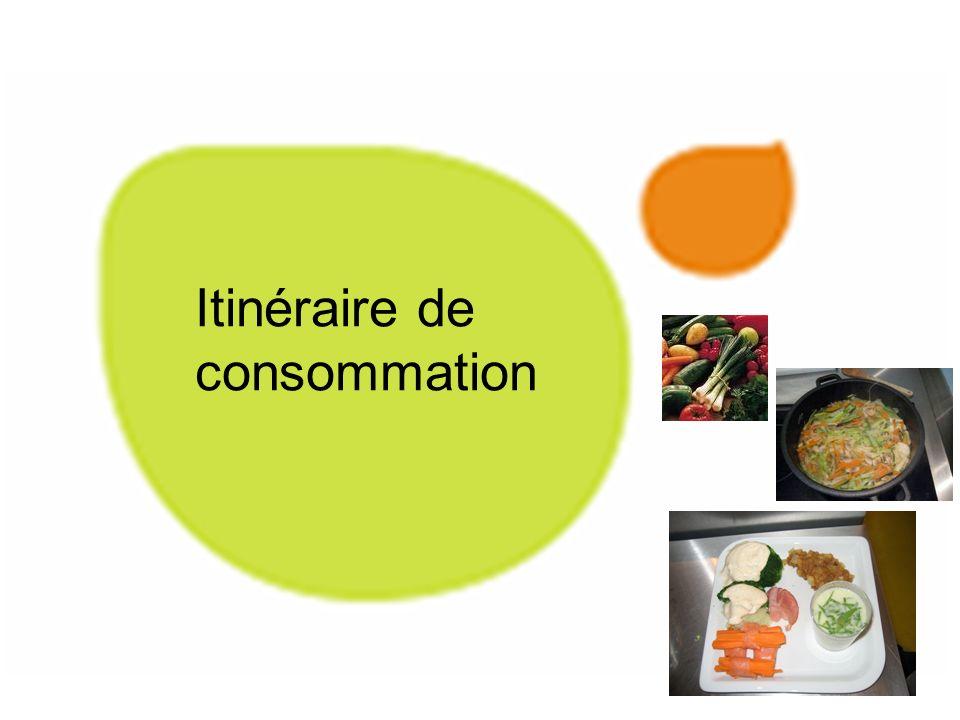 Itinéraire de consommation