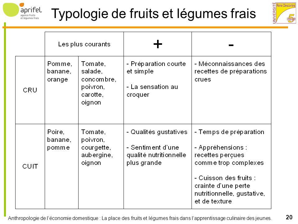 Anthropologie de léconomie domestique : La place des fruits et légumes frais dans lapprentissage culinaire des jeunes. 20 Typologie de fruits et légum