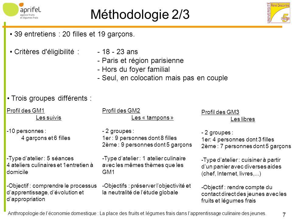 Anthropologie de léconomie domestique : La place des fruits et légumes frais dans lapprentissage culinaire des jeunes. 7 Méthodologie 2/3 39 entretien