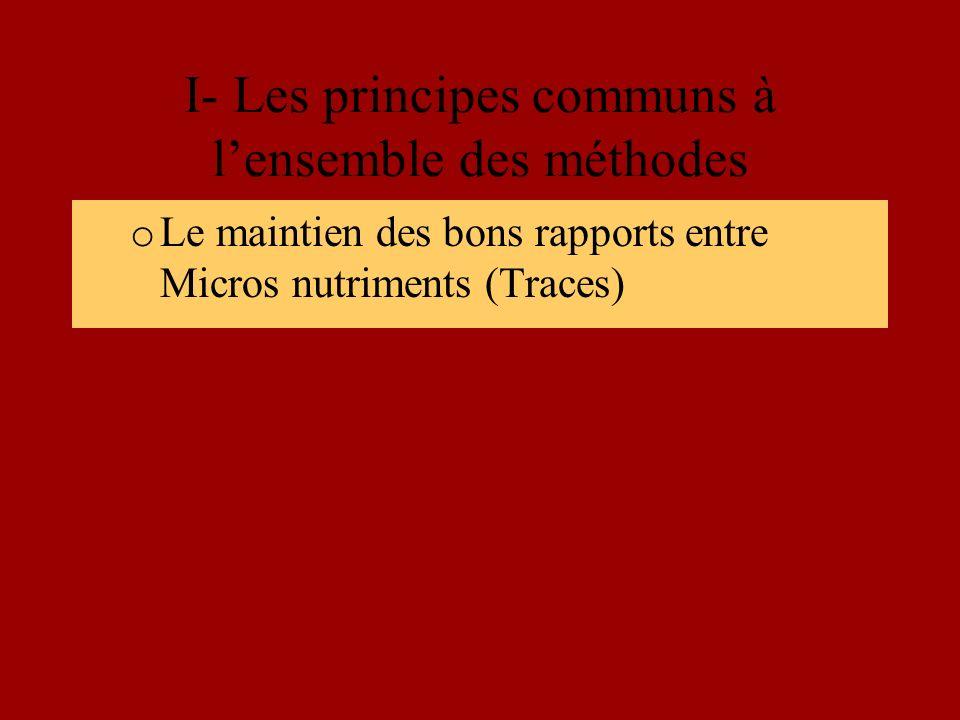 I- Les principes communs à lensemble des méthodes o Le maintien des bons rapports entre Micros nutriments (Traces)
