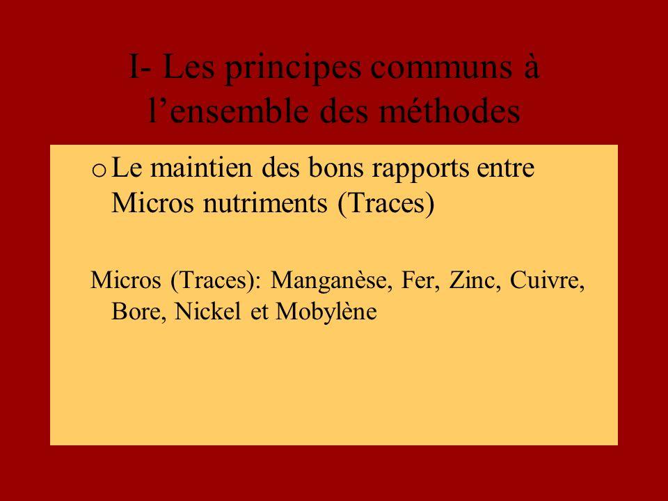 I- Les principes communs à lensemble des méthodes o Le maintien des bons rapports entre Micros nutriments (Traces) Micros (Traces): Manganèse, Fer, Zinc, Cuivre, Bore, Nickel et Mobylène