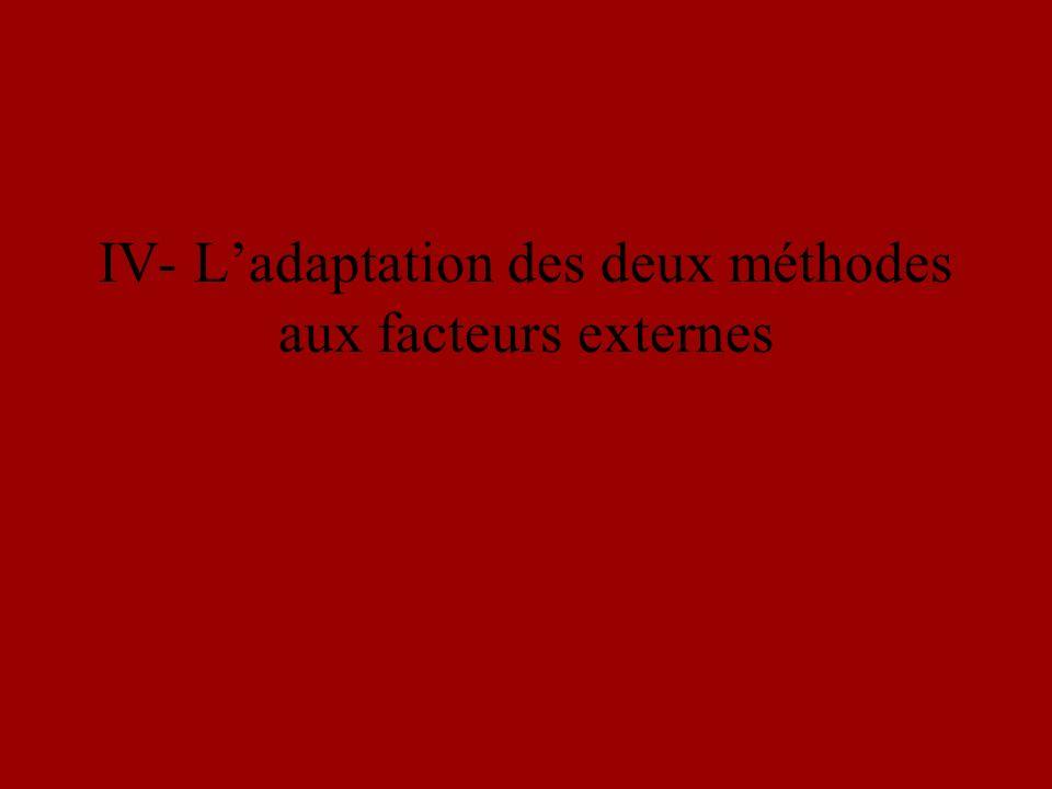 IV- Ladaptation des deux méthodes aux facteurs externes