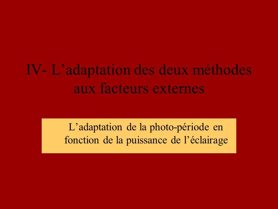 Ladaptation de la photo-période en fonction de la puissance de léclairage
