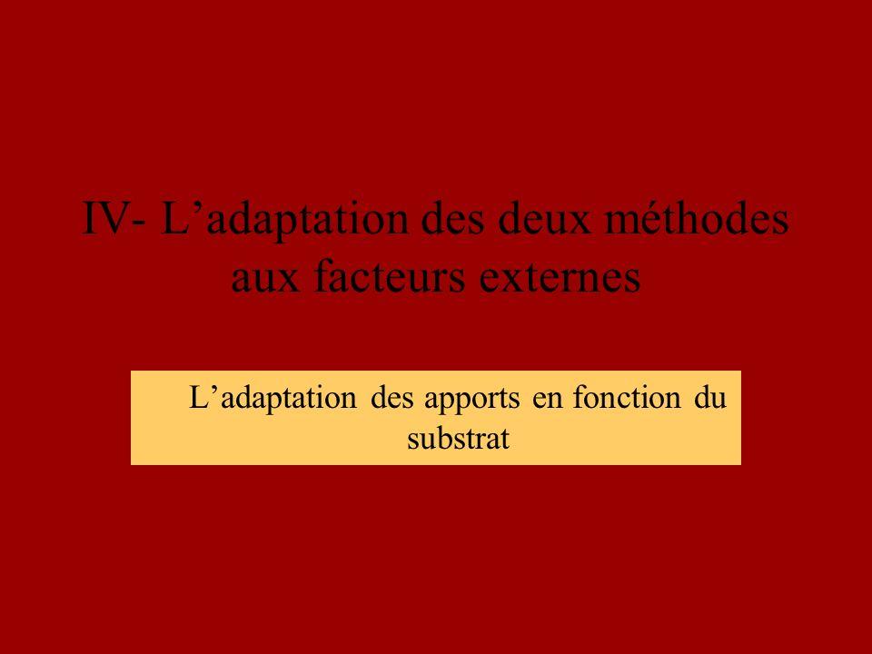 IV- Ladaptation des deux méthodes aux facteurs externes Ladaptation des apports en fonction du substrat