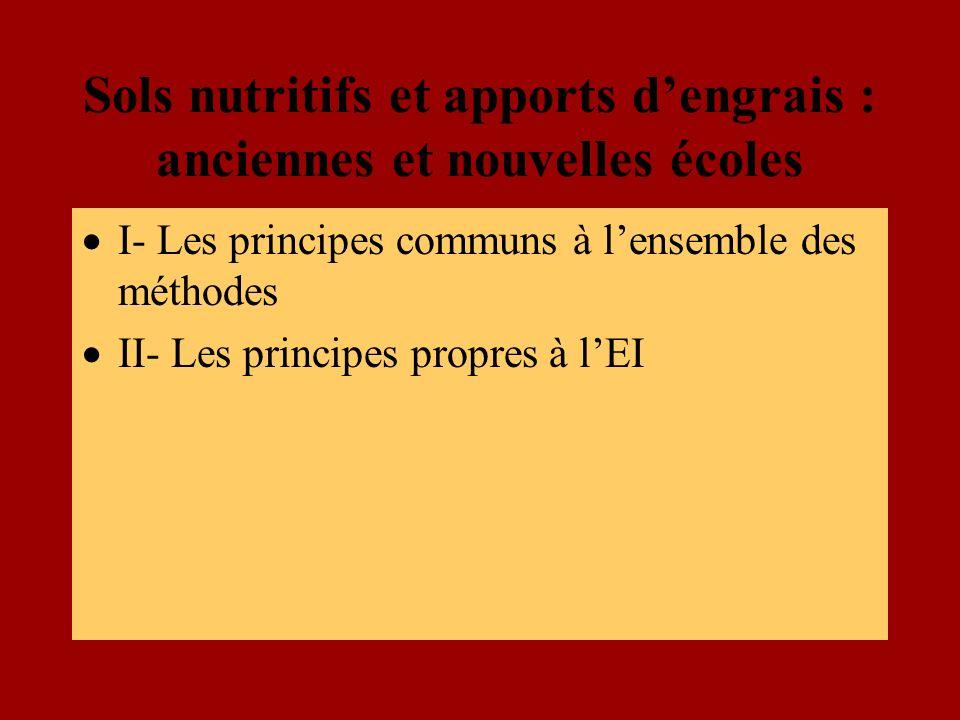 Sols nutritifs et apports dengrais : anciennes et nouvelles écoles I- Les principes communs à lensemble des méthodes II- Les principes propres à lEI