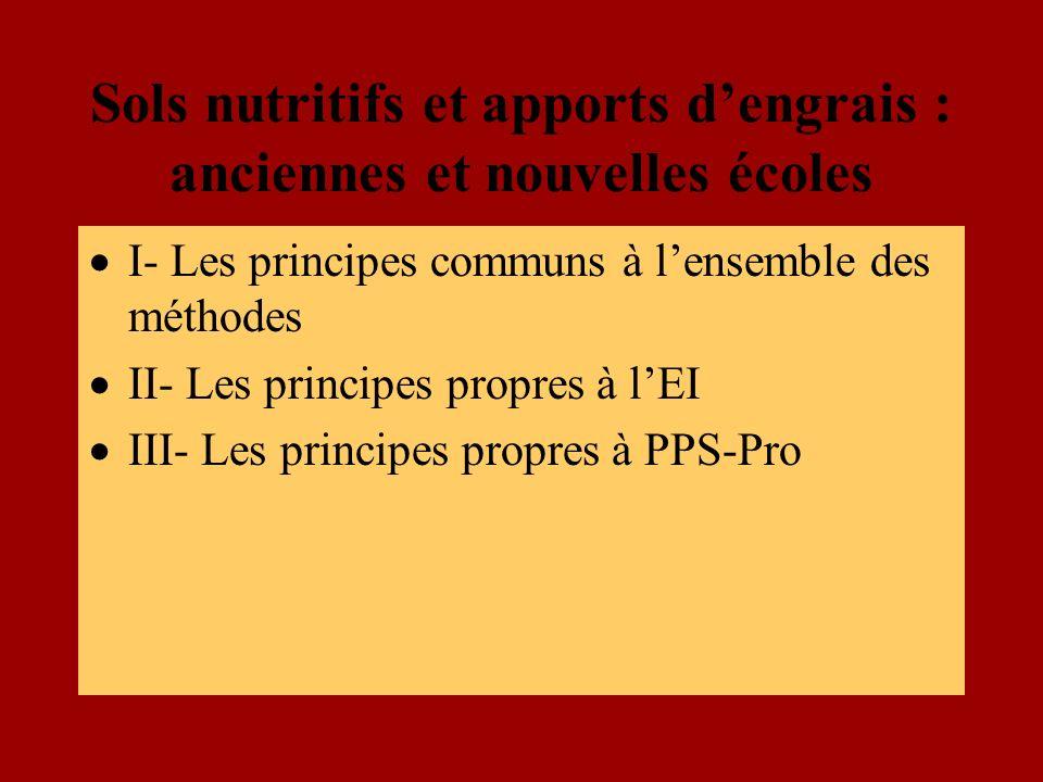 Sols nutritifs et apports dengrais : anciennes et nouvelles écoles I- Les principes communs à lensemble des méthodes II- Les principes propres à lEI III- Les principes propres à PPS-Pro
