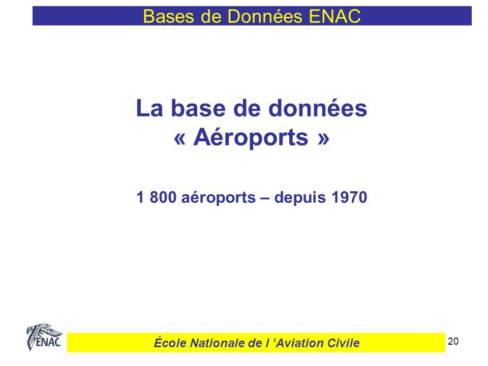 20 La base de données « Aéroports » 1 800 aéroports – depuis 1970 Bases de Données ENAC École Nationale de l Aviation Civile
