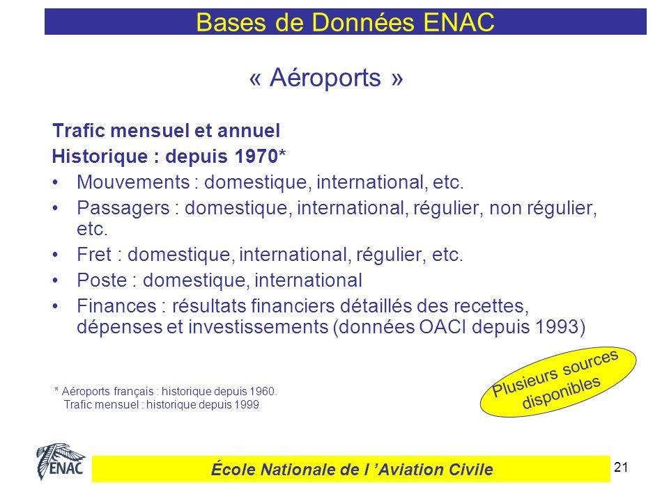 21 « Aéroports » Trafic mensuel et annuel Historique : depuis 1970* Mouvements : domestique, international, etc. Passagers : domestique, international
