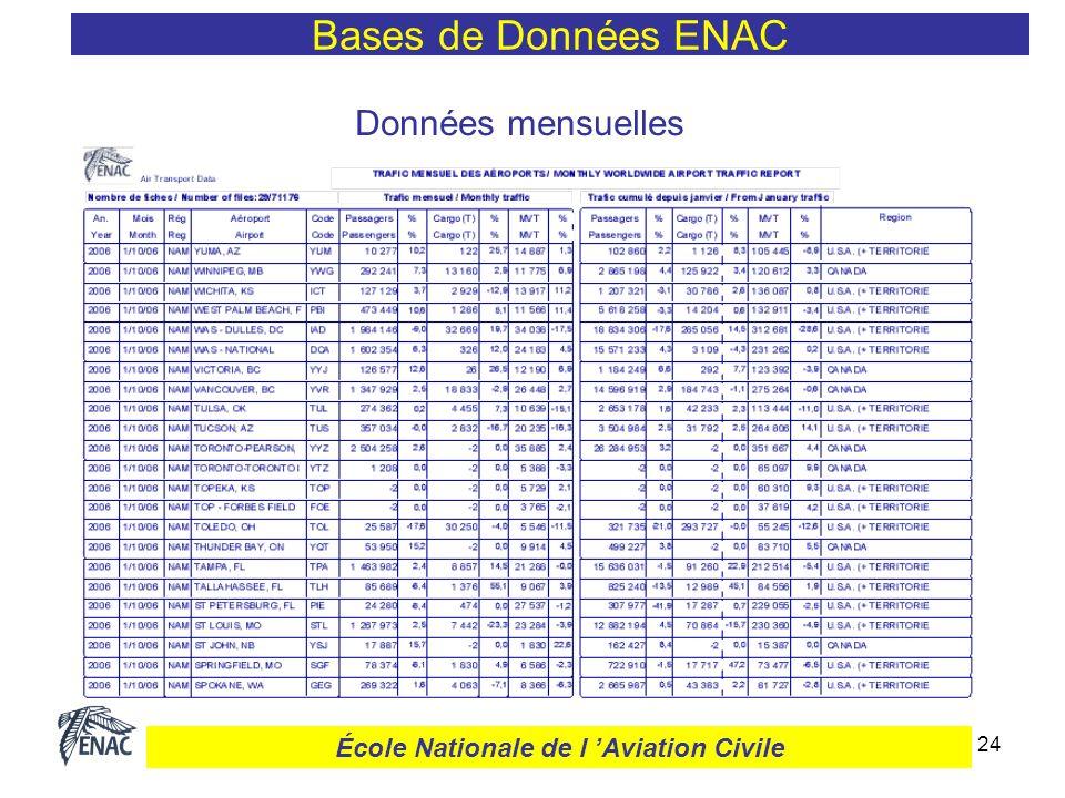 24 Données mensuelles Bases de Données ENAC École Nationale de l Aviation Civile