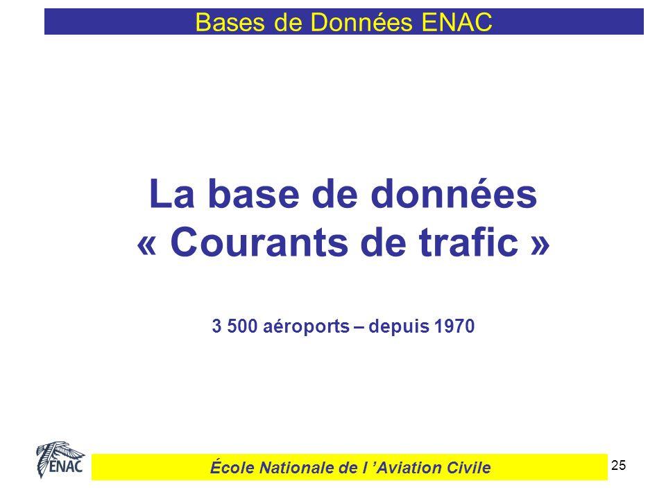 25 La base de données « Courants de trafic » 3 500 aéroports – depuis 1970 Bases de Données ENAC École Nationale de l Aviation Civile