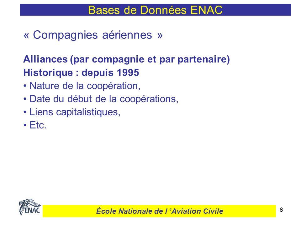 6 « Compagnies aériennes » Alliances (par compagnie et par partenaire) Historique : depuis 1995 Nature de la coopération, Date du début de la coopérat