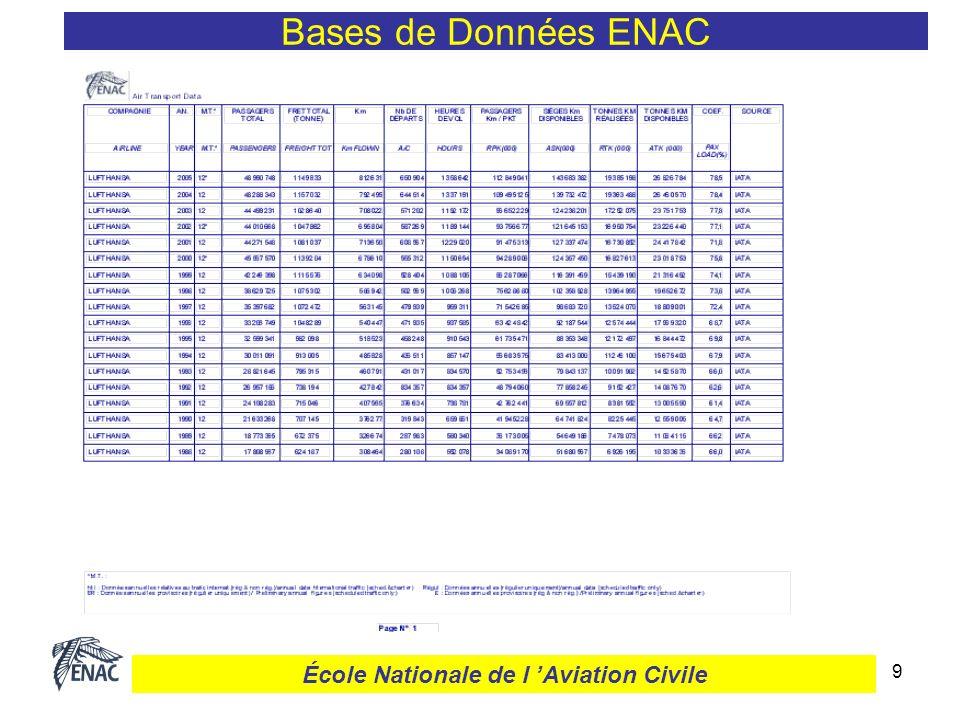 10 Bases de Données ENAC École Nationale de l Aviation Civile