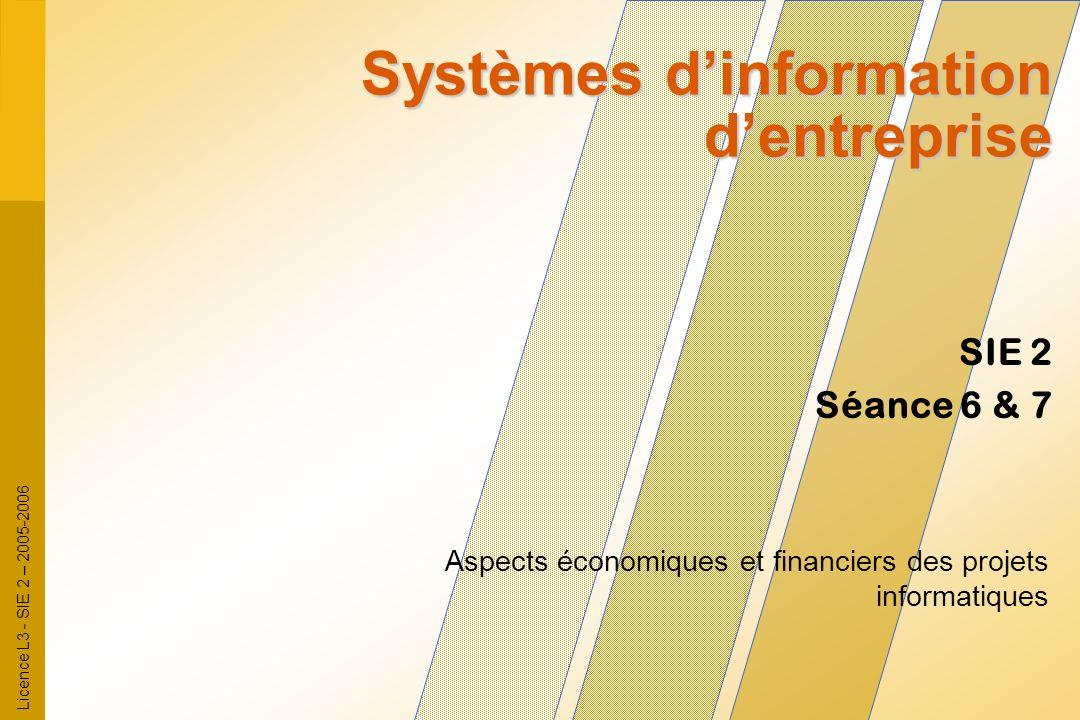 Licence L3 - SIE 2 – 2005-2006 SIE 2 Séance 6 & 7 Systèmes dinformation dentreprise Aspects économiques et financiers des projets informatiques