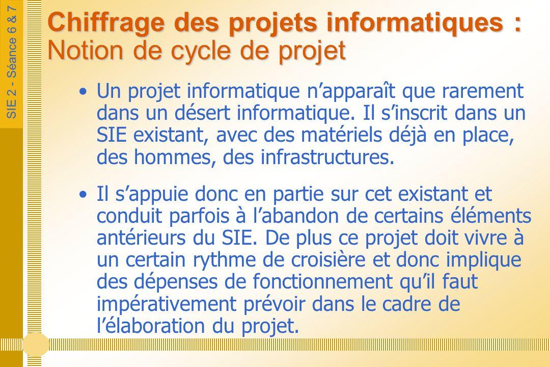 SIE 2 - Séance 6 & 7 Chiffrage des projets informatiques : Notion de cycle de projet Un projet informatique napparaît que rarement dans un désert info