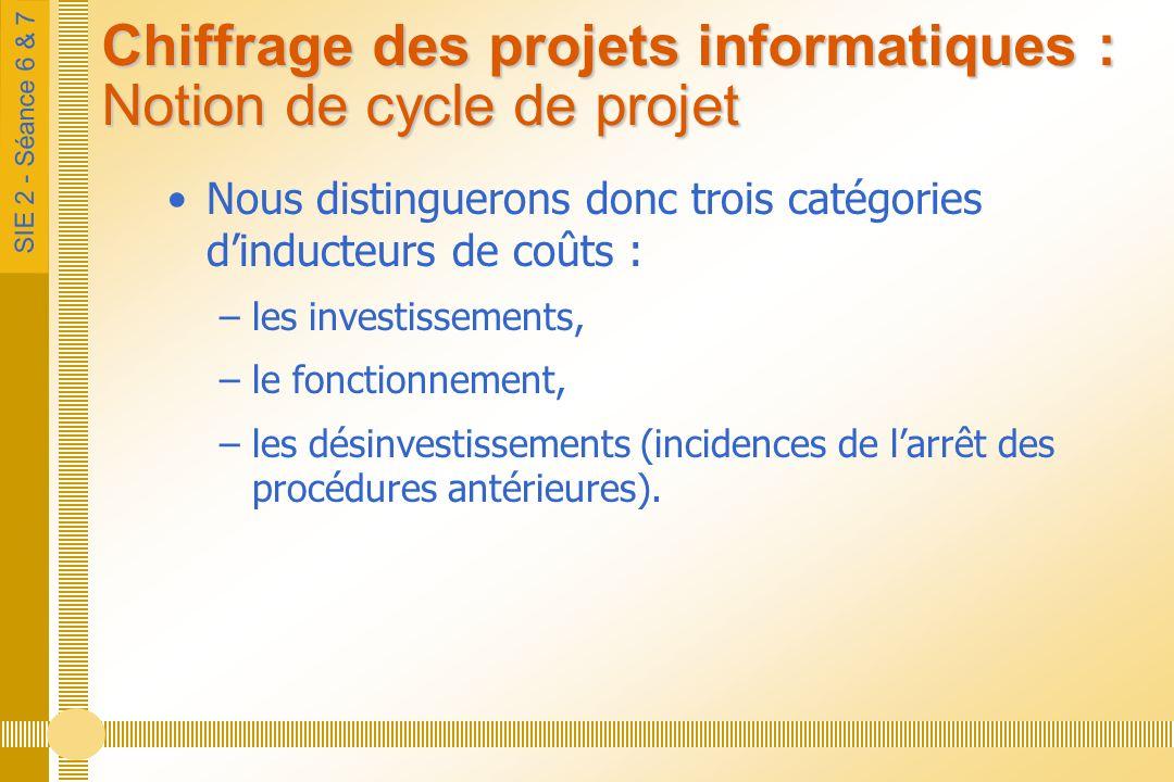 SIE 2 - Séance 6 & 7 Chiffrage des projets informatiques : Notion de cycle de projet Nous distinguerons donc trois catégories dinducteurs de coûts : –les investissements, –le fonctionnement, –les désinvestissements (incidences de larrêt des procédures antérieures).
